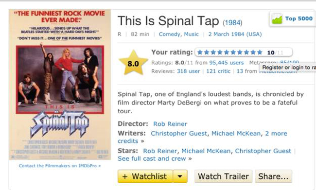 8 IMDb page ... This Is Spinal Tap 1984