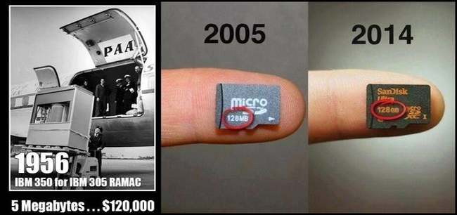17. The Progression of SD cards