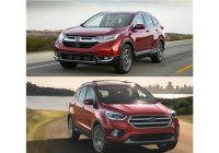 2017 Honda CR-V vs 2017 Ford Escape Head to Head